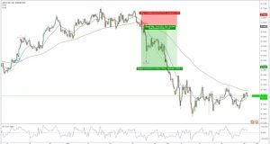 Profitable Forex Code- Forex Trading System