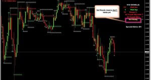 ELEMENT FX TRADING SYSTEM- Lifetime Forex Signals- Never pay for signals again!
