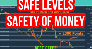 Safe Levels – Forex Trading System, Strategy – PRO MT4 Indicator