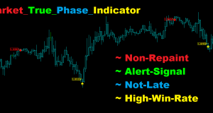 """FOREX CUSTOM """"Market True Phase"""" Indicator , Accurate Buy/Sell Signal Arrows !!!"""